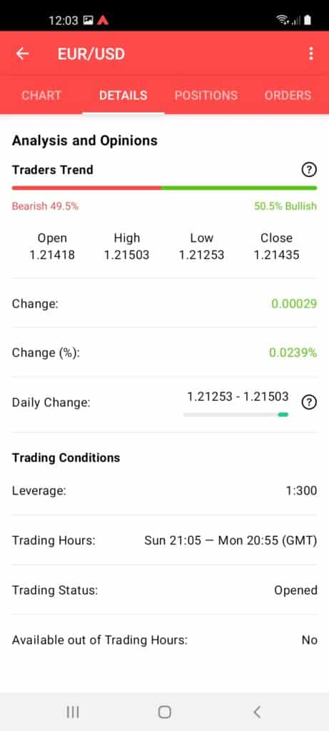 Capex Mobile Trading App